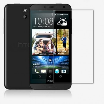 Защитная пленка для HTC Desire 610